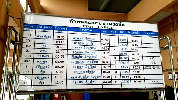 Uttaradit Train Station - Schedule
